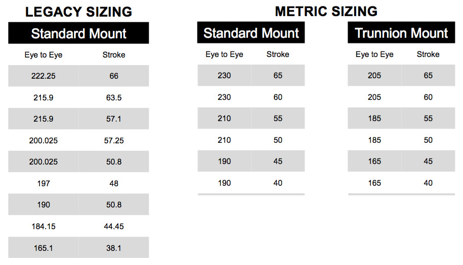 The Simplest Breakdown Of Metric Shock Sizing News Press Live